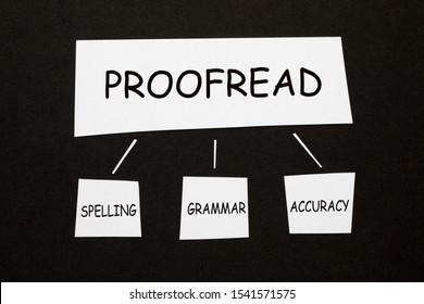 Proofread Spelling Grammar Accuracy diagram on black background. Business concept.