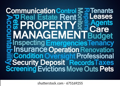 Property Management Word Cloud on Blue Background