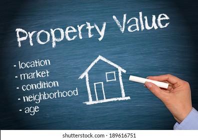 Immobilienwert - Immobilienkonzept