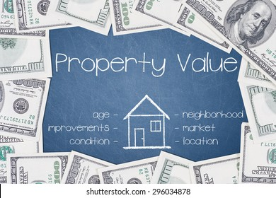 PROPERTY VALUE - text written on a blue chalkboard with frame made of 100 US dollars.