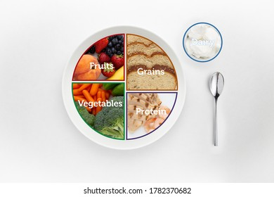 Proportions of nutrients in the suggested healthy diet. Pie chart of fruit, vegetables, grains, proteins and dairy. White background and a spoon on the side.