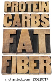 protein, carbs, fat, fiber - dietary components of food - - isolated text in letterpress wood type printing blocks