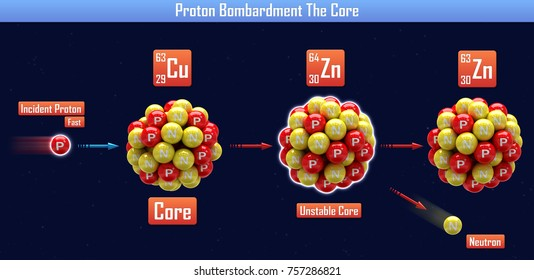 Proton Bombardment The Core (3d illustration)