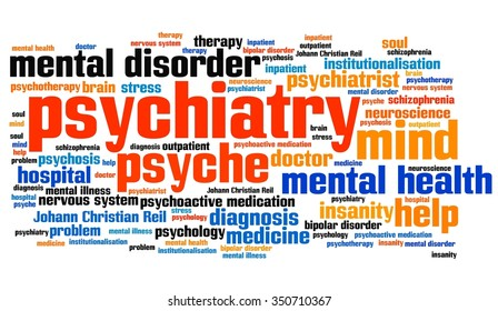 Psychiatry word collage