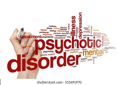 Psychotic disorder word cloud