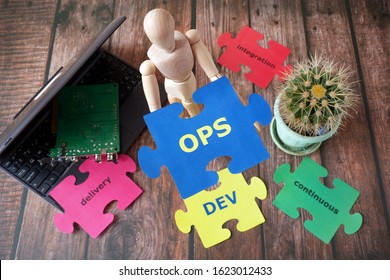 puzzle with Dev and Ops, Continuous Delivery and Integration words near laptop and motherboard. DevOps Concept for software engineering culture and practice of software development and operation