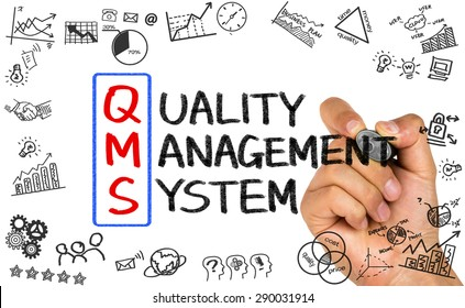 qms concept:quality management system on whiteboard