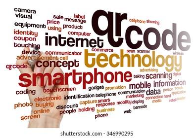 QR code word cloud