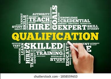 Qualifikationswort-Cloud, Hintergrund des Bildungskonzepts