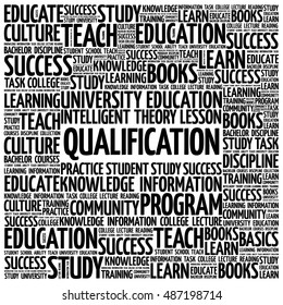 Qualification word cloud, education business concept background