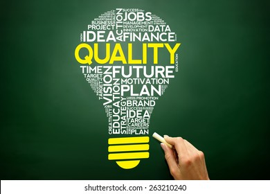 QUALITY bulb word cloud, business concept on blackboard