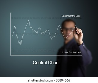 quality control chart , one kind of quality control tool for industry  draw on white board by business man