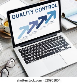 Quality Control Improvement Development Concept