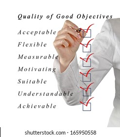 Quality of good objectives