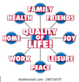 Quality of Life 3d words on a grid or diagram with important factors of your enjoyment including family, friends, home, work, peace, joy, leisure and health