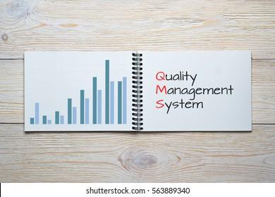quality management system bar chart concept
