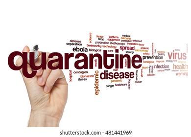 Quarantine word cloud concept