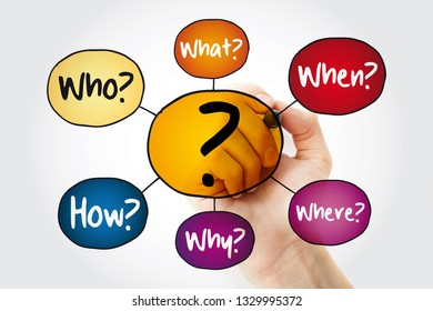 Question mark - Questions whose answers are considered basic in information gathering or problem solving, mind map flowchart with marker, business concept for presentations and reports