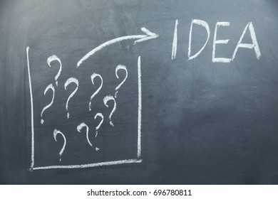 question marks with idea on board dark background