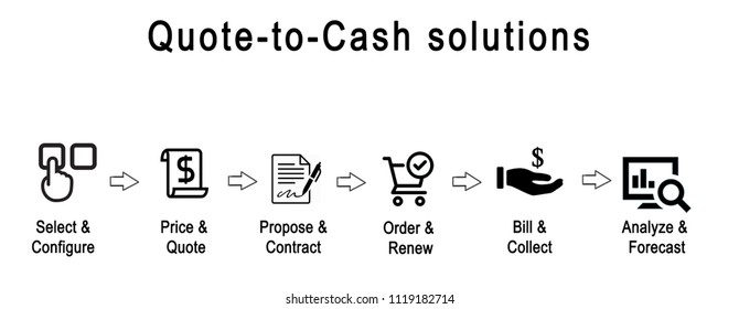Quote -to- Cash solutions