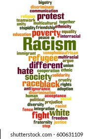 Racism, word cloud concept on white background.