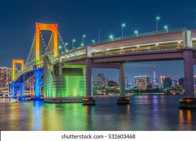 Rainbow bridge asian capital