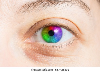 Rainbow in iris of eye