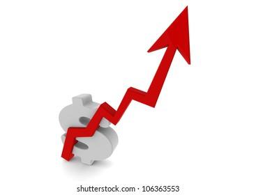 Raising of dollar