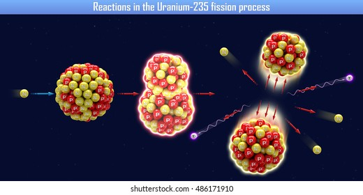 Reactions in the Uranium-235 fission process (3d illustration)