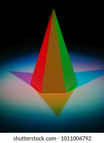 Real additive color synthesis. RGB color mode, color circle.