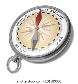Real estate or stock Fantasy illustration of a compass with a red arrow pointing to real estate and a grey arrow pointing to stock