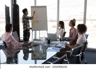Rear view of a business manager using a flip chart board for explain his plan to his business colleagues in a modern office
