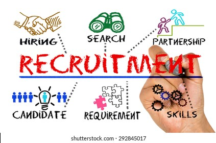 recruitment concept with business elements