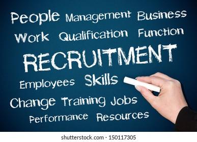 Recruitment - Human Resources