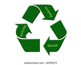 Recycle symbol with words