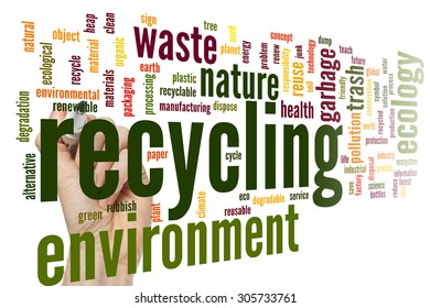 Recycling concept word cloud background