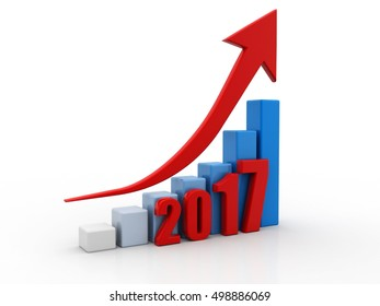 Red arrow up represents the growth in 2017 year, three-dimensional rendering, 3D illustration