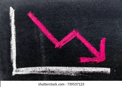 Red color hand drawing chalk in arrow down shape on black board background (Concept of stock decline, down trend of business, economy)