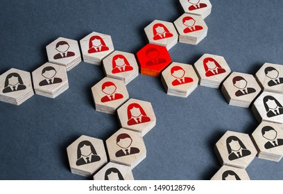 The red employee figure has a devastating effect on the entire business structure. Toxicity, incompetence. Corruption, bureaucracy and nepotism. Improving efficiency of the team. Bad worker, sabotage