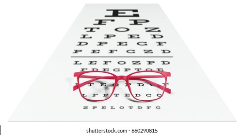 red eyeglasses on visual test chart isolated on white. Eyesight concept