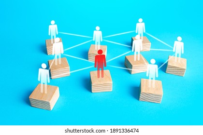 Red figurine of a person in the network of company employees. Inability to perform functions and work, replacement is required. Toxic incompetent employee. Dismissal, incompetence worker.