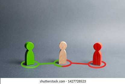 Red and green people want to recruit person in the center to his side. Pressure, influence on person opinion. Search for allies, fight for votes. Passion in the conflict of third parties.