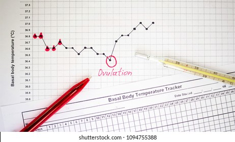 red highlighter with ovulation day mark on calendar with thermometer, Concept of fertility chart, trying to have baby and natural contraception, Reminder Ovulation in graph, Planning of pregnancy