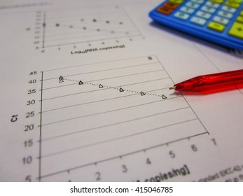 The red pen and graph data with calculator