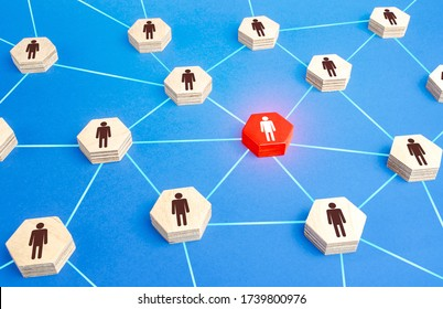 Red person in a network. Leader leadership skills. Cooperation, collaboration. Essential employee. Organization of coordinated work of company, filling of vacancies with professional specialists.