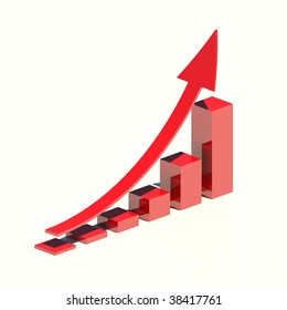 red success graph