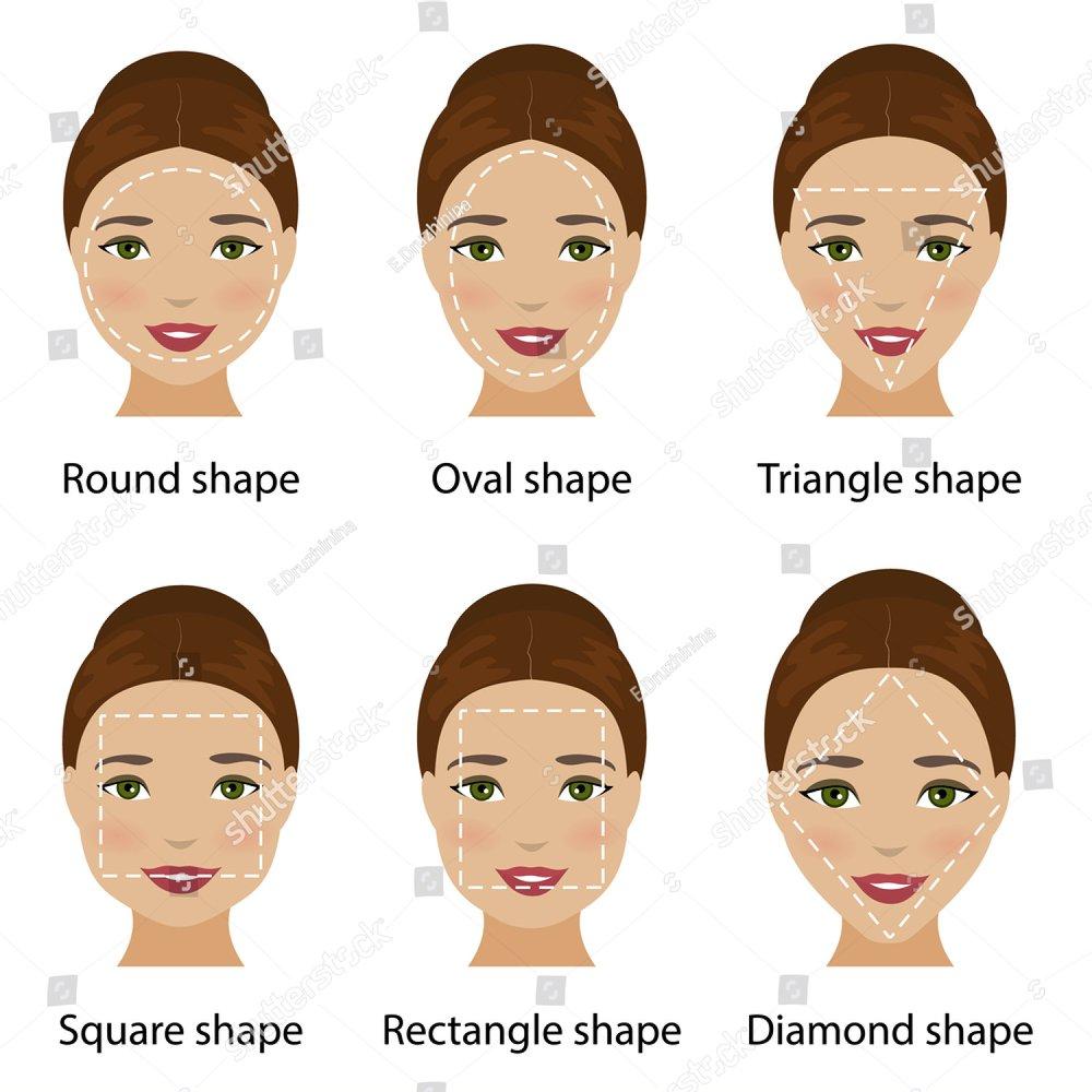 Eyebrow Shape For Triangular Face The Eyebrow