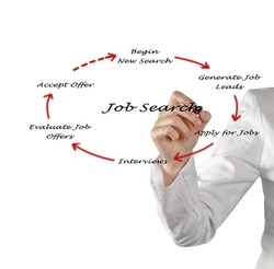 Diagram of job search