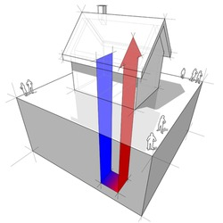 geothermal heat pump diagram