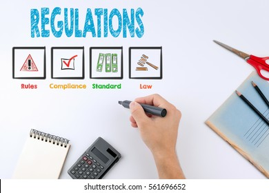 Regulations. Hand holding a black marker on white with copy space